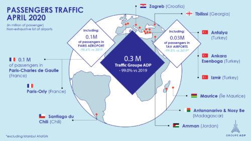 April 2020 traffic figures