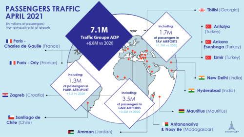 April 2021 traffic figures